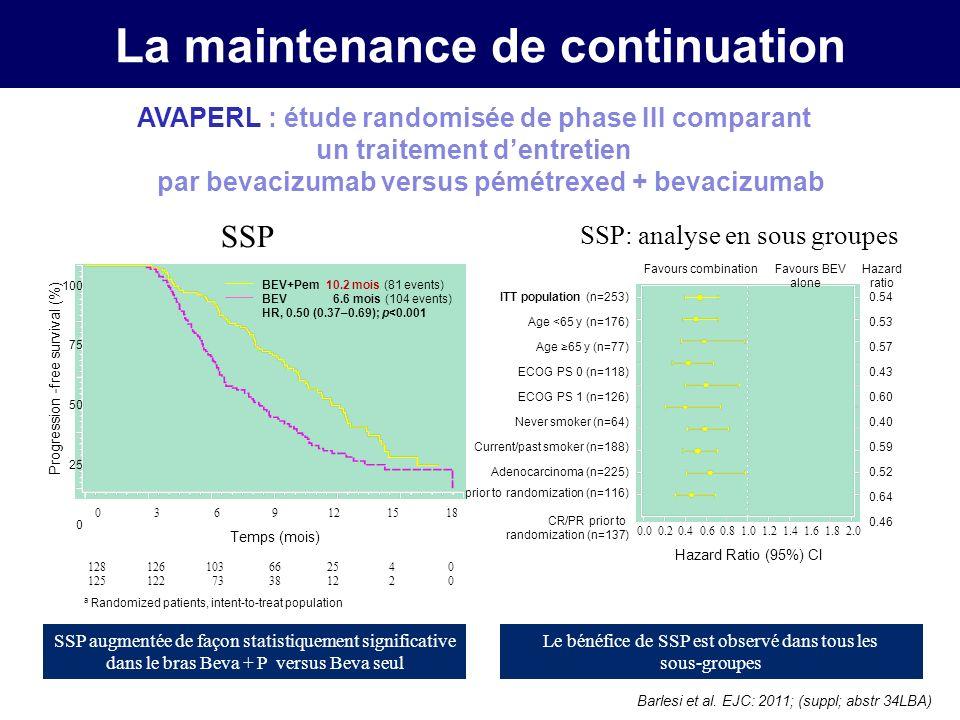 La maintenance de continuation Augmentation significative de la SSP en continuant le pémétrexed + bevacizumab chez les patients stables ou répondeurs après 4 cycles de Cisplatine-Pémétrexed – Bevacizumab chez les CBNPC non épidermoïdes de stade IV.