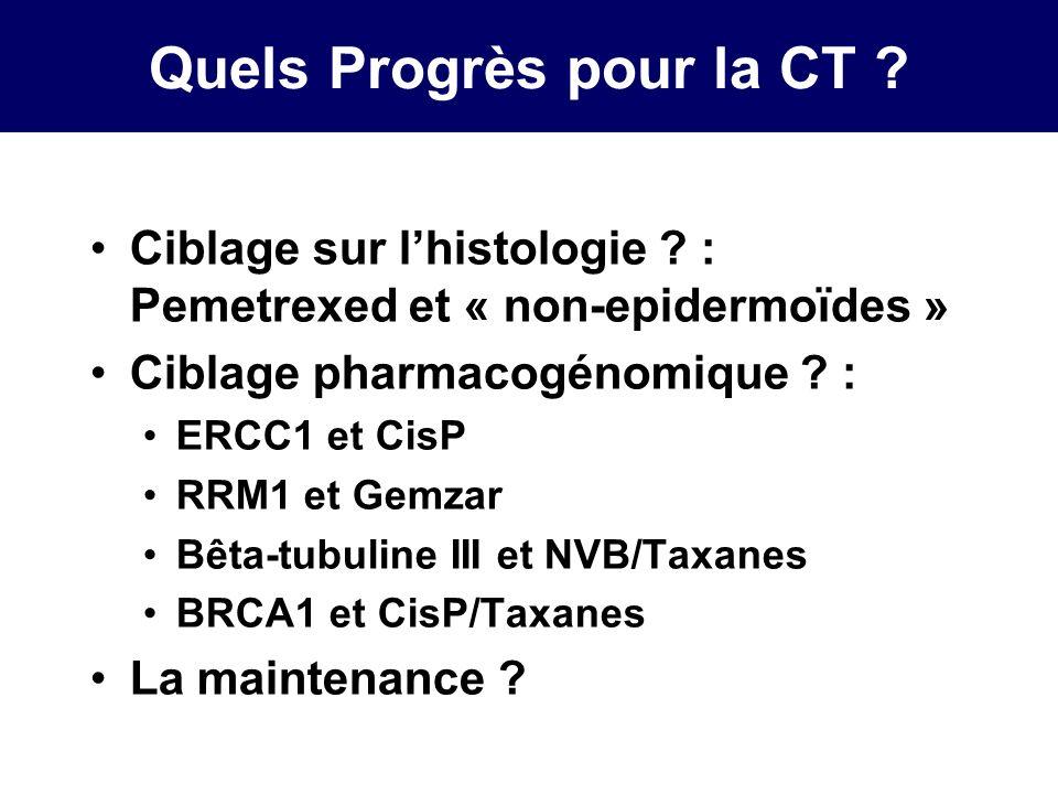 Maintenance P + X ± TC x 4 cycles Réponse objective ou stabilisation Maintenance avec la TC TC : bevacizumab Maintenance « vraie » par CT avec X associé au sel platine Maintenance avec un agent Y CT ou EGFR TKI (= seconde ligne précoce)