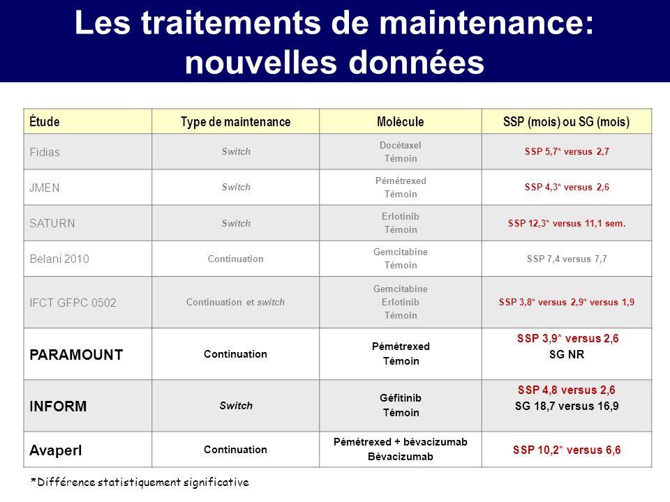 La maintenance de continuation 939 patients CBNPC non épidermoïdes PS 0-1 Première ligne Daprès Paz-Ares LG et al., abstr.