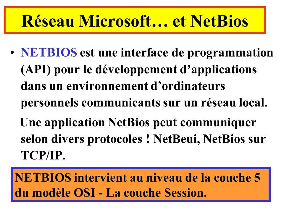 NETBIOS est une interface de programmation (API) pour le développement dapplications dans un environnement dordinateurs personnels communicants sur un réseau local.