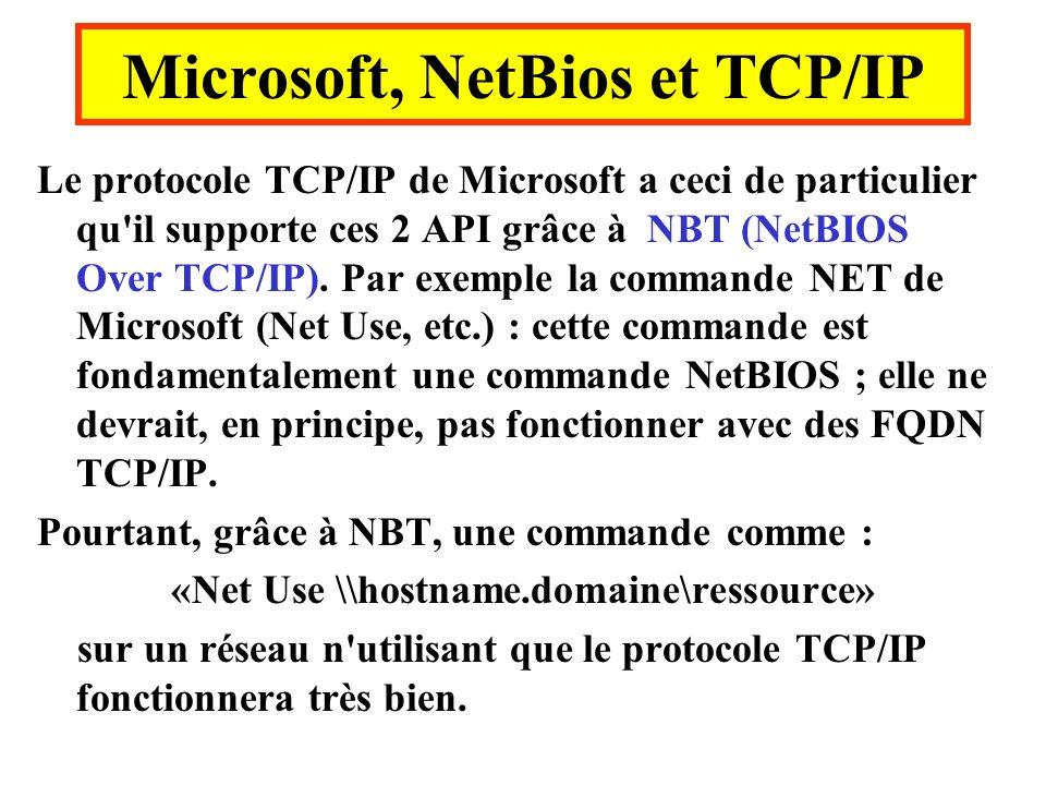 Microsoft, NetBios et TCP/IP Le protocole TCP/IP de Microsoft a ceci de particulier qu'il supporte ces 2 API grâce à NBT (NetBIOS Over TCP/IP). Par ex