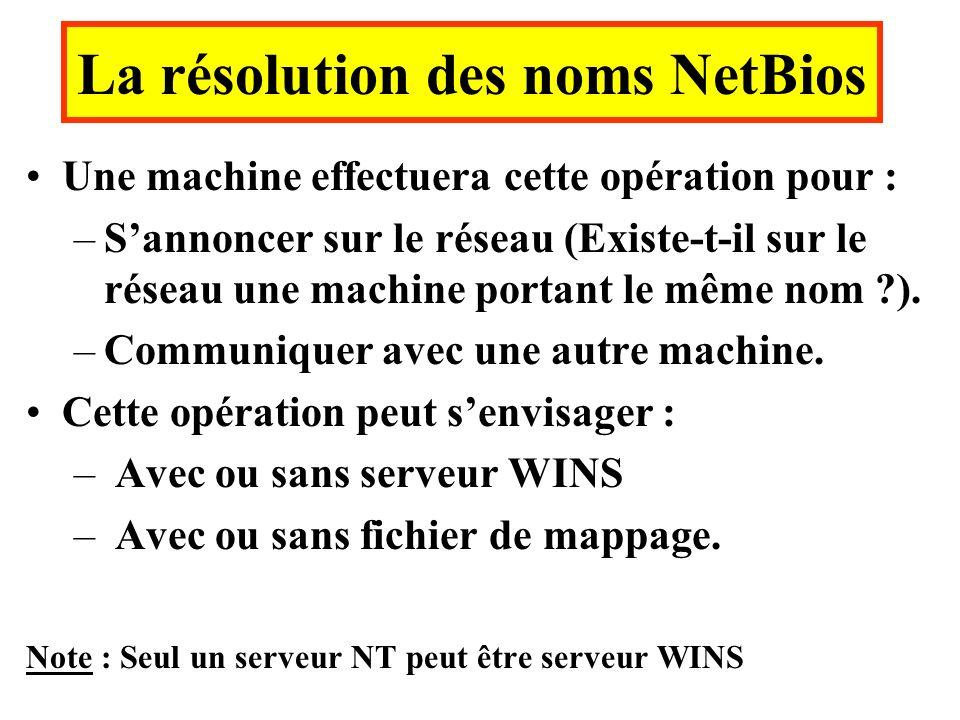 La résolution des noms NetBios Une machine effectuera cette opération pour : –Sannoncer sur le réseau (Existe-t-il sur le réseau une machine portant le même nom ?).