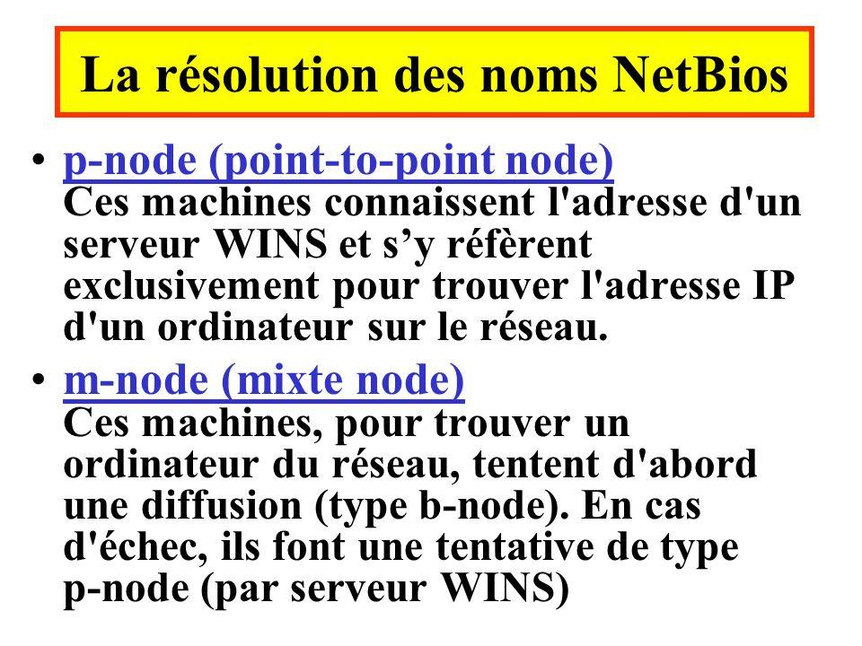 p-node (point-to-point node) Ces machines connaissent l'adresse d'un serveur WINS et sy réfèrent exclusivement pour trouver l'adresse IP d'un ordinate