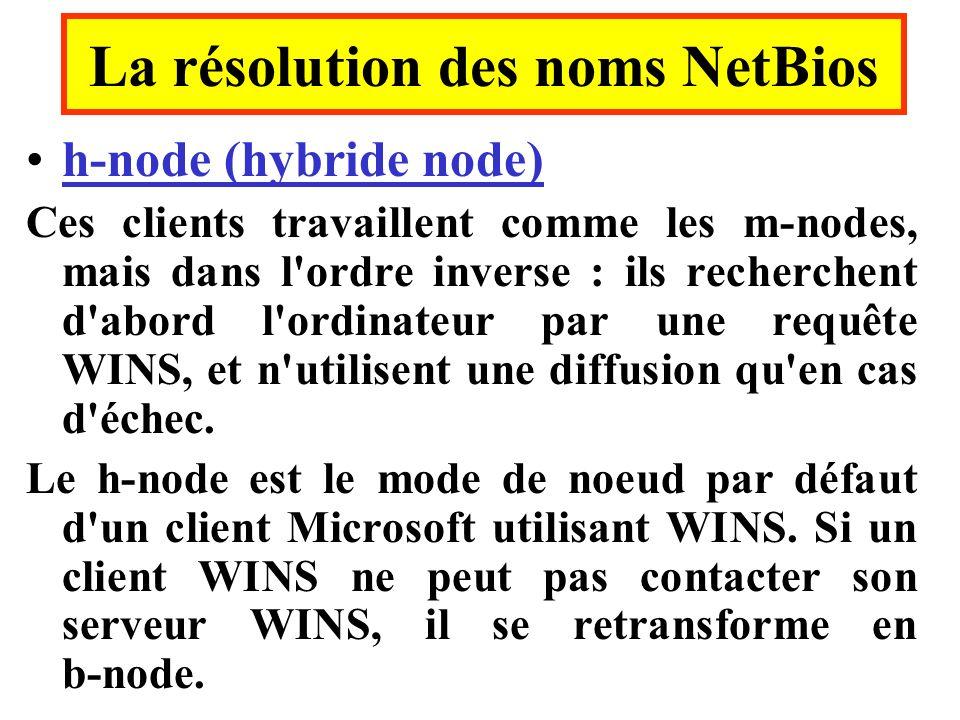 h-node (hybride node) Ces clients travaillent comme les m-nodes, mais dans l'ordre inverse : ils recherchent d'abord l'ordinateur par une requête WINS
