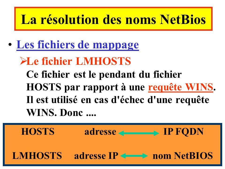 Les fichiers de mappage Le fichier LMHOSTS Ce fichier est le pendant du fichier HOSTS par rapport à une requête WINS.