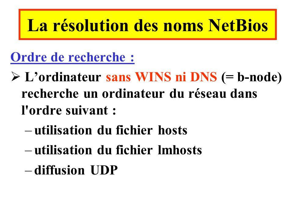 Ordre de recherche : Lordinateur sans WINS ni DNS (= b-node) recherche un ordinateur du réseau dans l ordre suivant : –utilisation du fichier hosts –utilisation du fichier lmhosts –diffusion UDP La résolution des noms NetBios