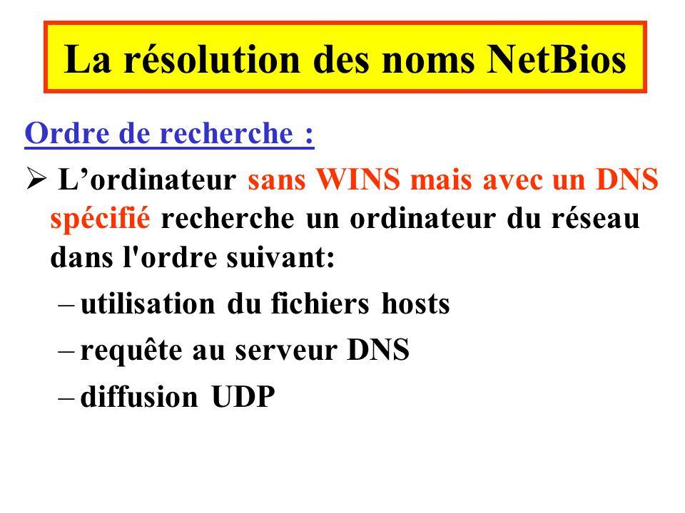 Ordre de recherche : Lordinateur sans WINS mais avec un DNS spécifié recherche un ordinateur du réseau dans l ordre suivant: –utilisation du fichiers hosts –requête au serveur DNS –diffusion UDP La résolution des noms NetBios