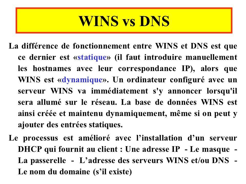 La différence de fonctionnement entre WINS et DNS est que ce dernier est «statique» (il faut introduire manuellement les hostnames avec leur correspondance IP), alors que WINS est «dynamique».
