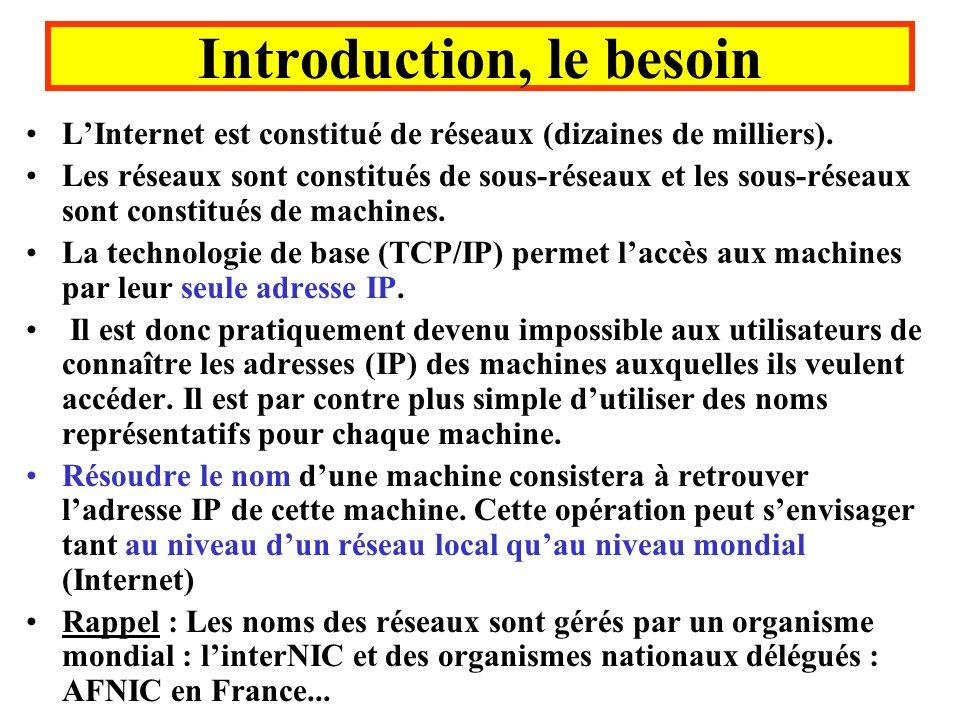 Introduction, le besoin LInternet est constitué de réseaux (dizaines de milliers). Les réseaux sont constitués de sous-réseaux et les sous-réseaux son