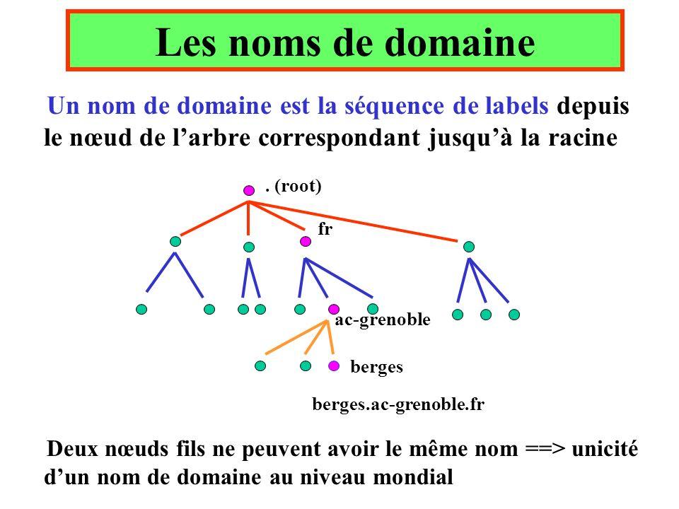 Les noms de domaine Un nom de domaine est la séquence de labels depuis le nœud de larbre correspondant jusquà la racine Deux nœuds fils ne peuvent avoir le même nom ==> unicité dun nom de domaine au niveau mondial fr ac-grenoble.