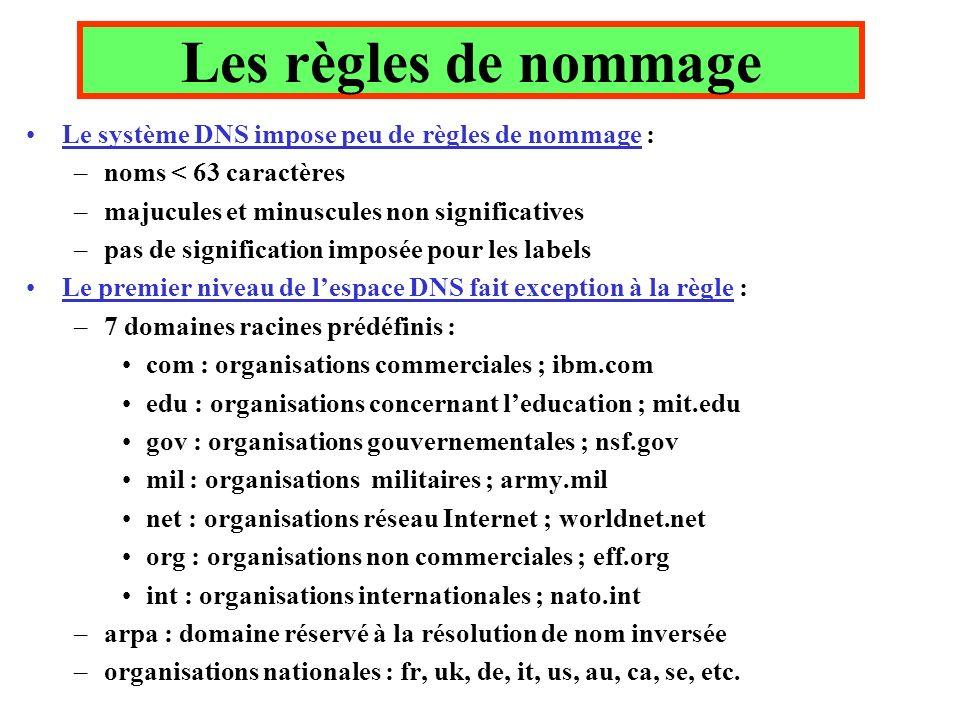 Les règles de nommage Le système DNS impose peu de règles de nommage : –noms < 63 caractères –majucules et minuscules non significatives –pas de signi