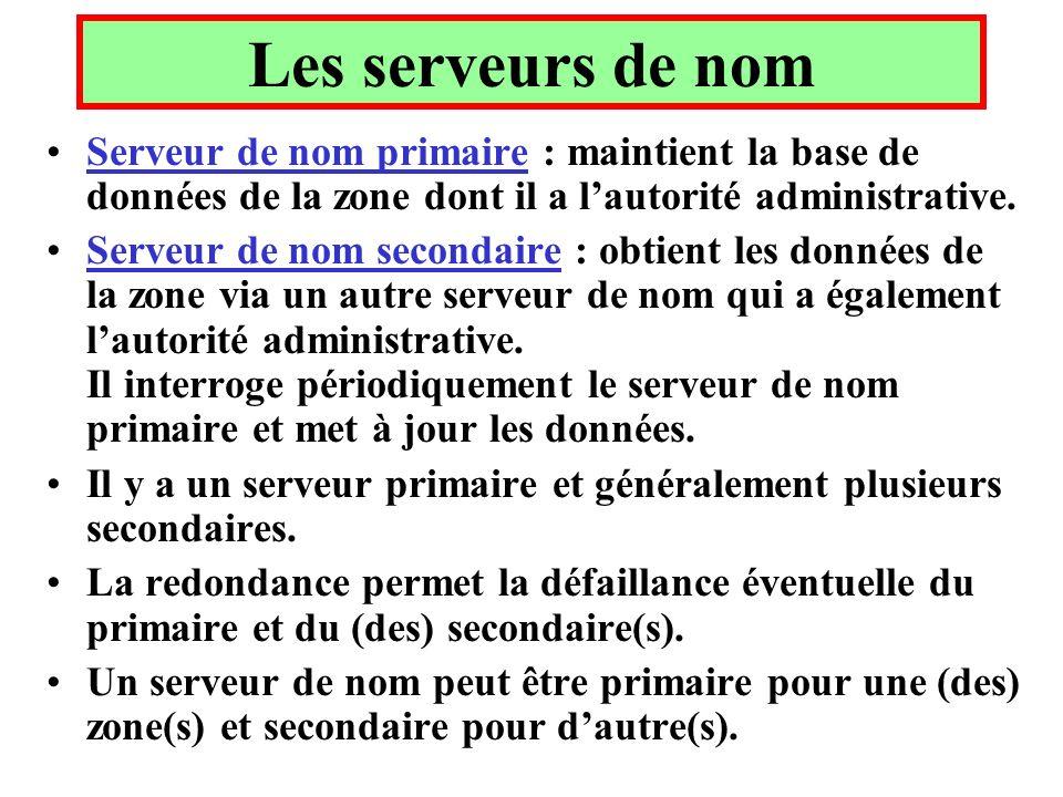 Les serveurs de nom Serveur de nom primaire : maintient la base de données de la zone dont il a lautorité administrative. Serveur de nom secondaire :