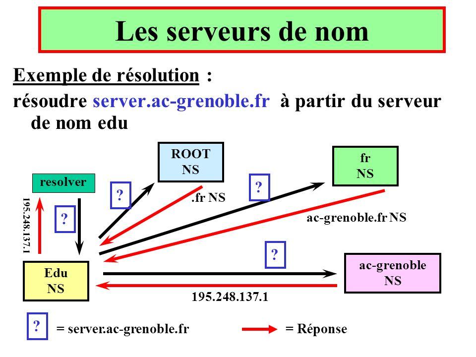 Exemple de résolution : résoudre server.ac-grenoble.fr à partir du serveur de nom edu Les serveurs de nom resolver Edu NS.fr NS ac-grenoble.fr NS 195.248.137.1 ROOT NS fr NS ac-grenoble NS 195.248.137.1 .