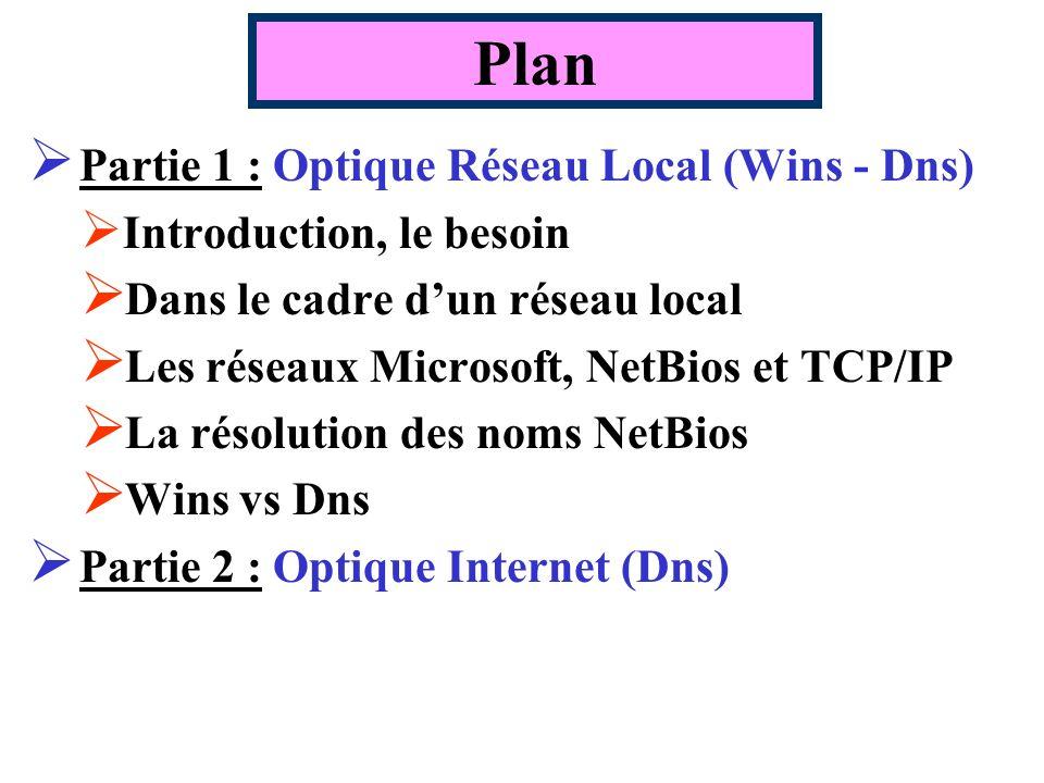 Plan Partie 1 : Optique Réseau Local (Wins - Dns) Introduction, le besoin Dans le cadre dun réseau local Les réseaux Microsoft, NetBios et TCP/IP La résolution des noms NetBios Wins vs Dns Partie 2 : Optique Internet (Dns)