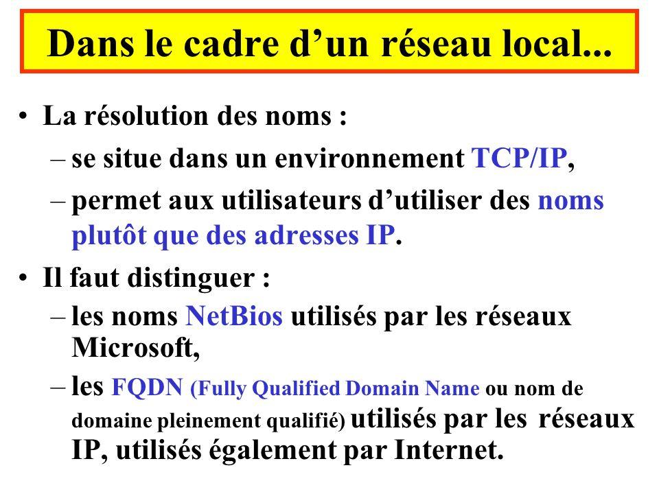 La résolution des noms : –se situe dans un environnement TCP/IP, –permet aux utilisateurs dutiliser des noms plutôt que des adresses IP. Il faut disti