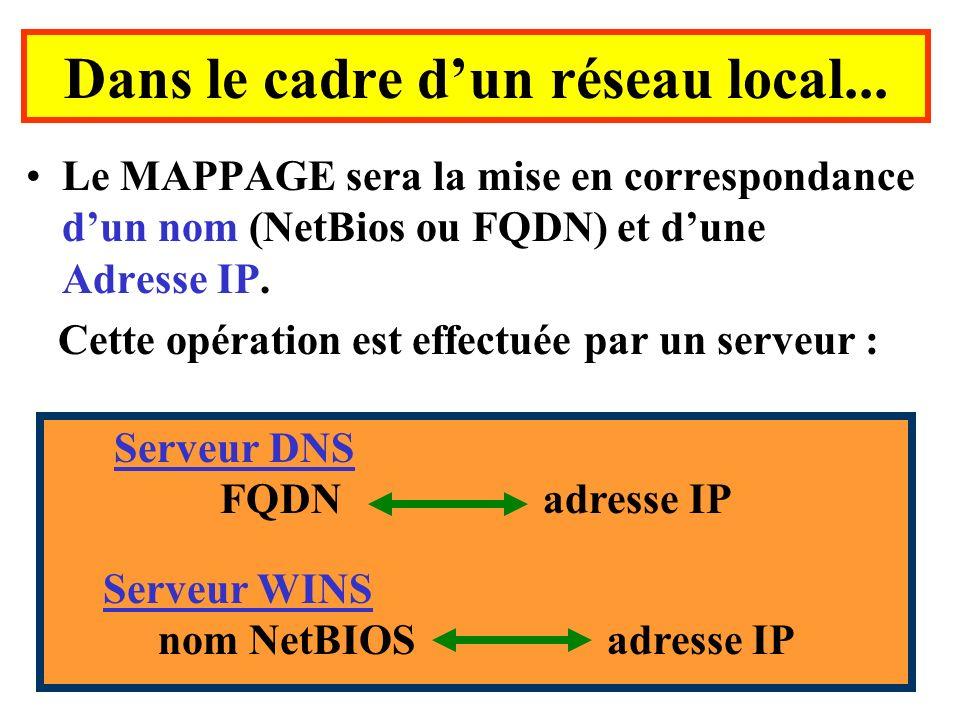 Le MAPPAGE sera la mise en correspondance dun nom (NetBios ou FQDN) et dune Adresse IP. Cette opération est effectuée par un serveur : Dans le cadre d