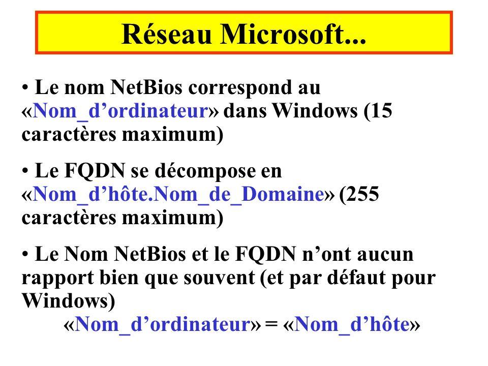Réseau Microsoft... Le nom NetBios correspond au «Nom_dordinateur» dans Windows (15 caractères maximum) Le FQDN se décompose en «Nom_dhôte.Nom_de_Doma