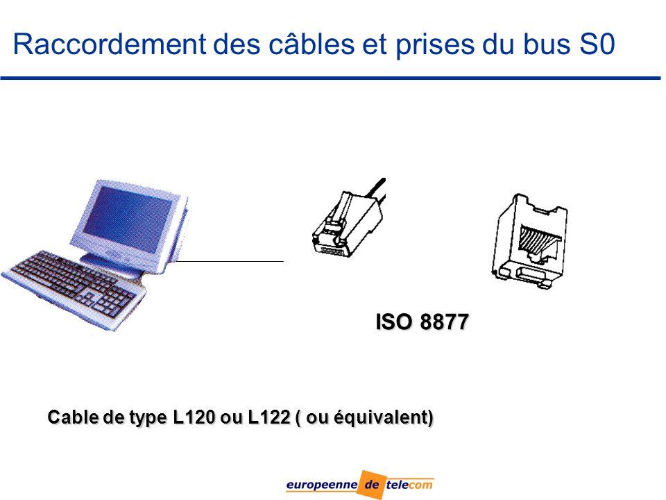 Raccordement des câbles et prises du bus S0 ISO 8877 Cable de type L120 ou L122 ( ou équivalent)
