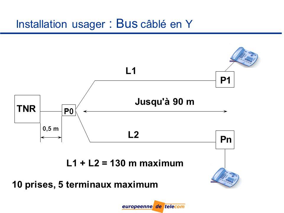Installation usager : Bus câblé en Y TNR P0 P1 Pn L1 L2 Jusqu à 90 m L1 + L2 = 130 m maximum 10 prises, 5 terminaux maximum 0,5 m