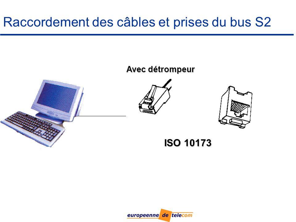 Raccordement des câbles et prises du bus S2 ISO 10173 Avec détrompeur