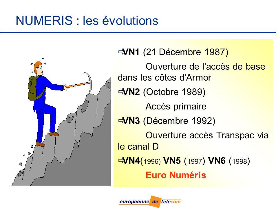 NUMERIS : les évolutions VN1 (21 Décembre 1987) Ouverture de l accès de base dans les côtes d Armor VN2 (Octobre 1989) Accès primaire VN3 (Décembre 1992) Ouverture accès Transpac via le canal D VN4( 1996) VN5 ( 1997 ) VN6 ( 1998 ) Euro Numéris