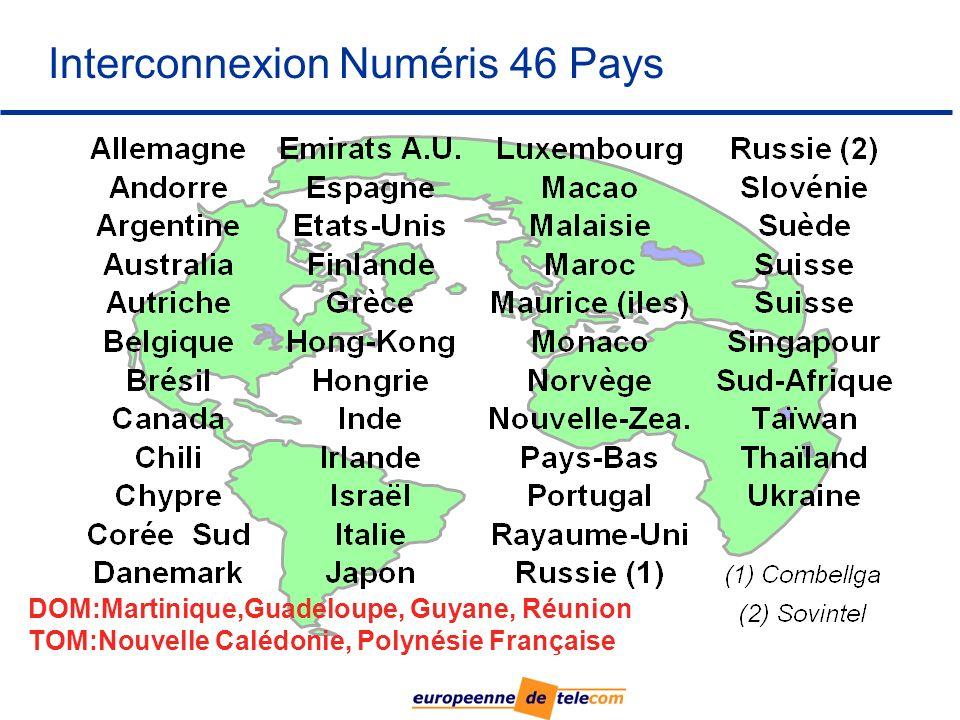 Interconnexion Numéris 46 Pays DOM:Martinique,Guadeloupe, Guyane, Réunion TOM:Nouvelle Calédonie, Polynésie Française