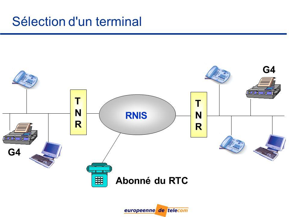 Sélection d un terminal TNRTNR TNRTNR RNIS G4 Abonné du RTC