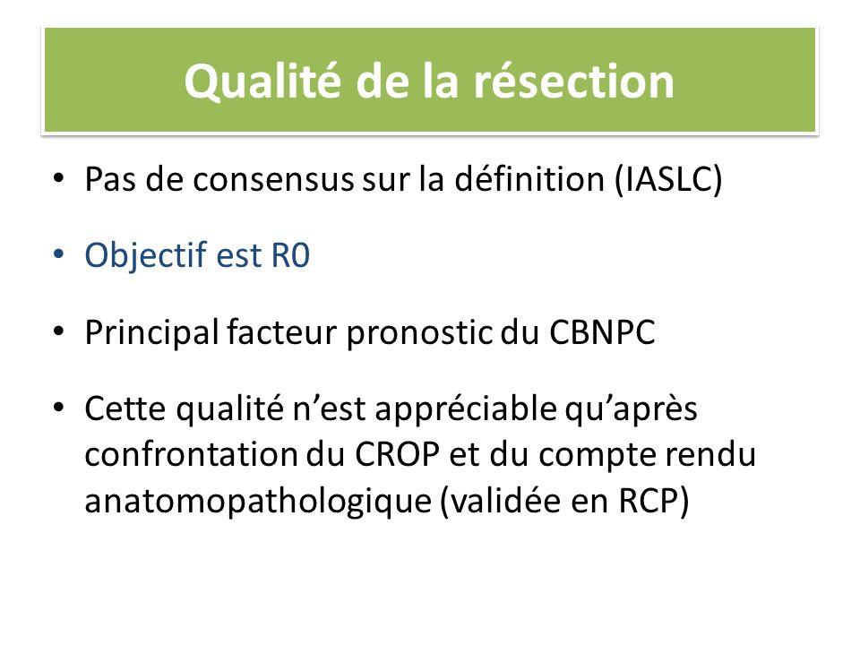 Qualité de la résection Pas de consensus sur la définition (IASLC) Objectif est R0 Principal facteur pronostic du CBNPC Cette qualité nest appréciable