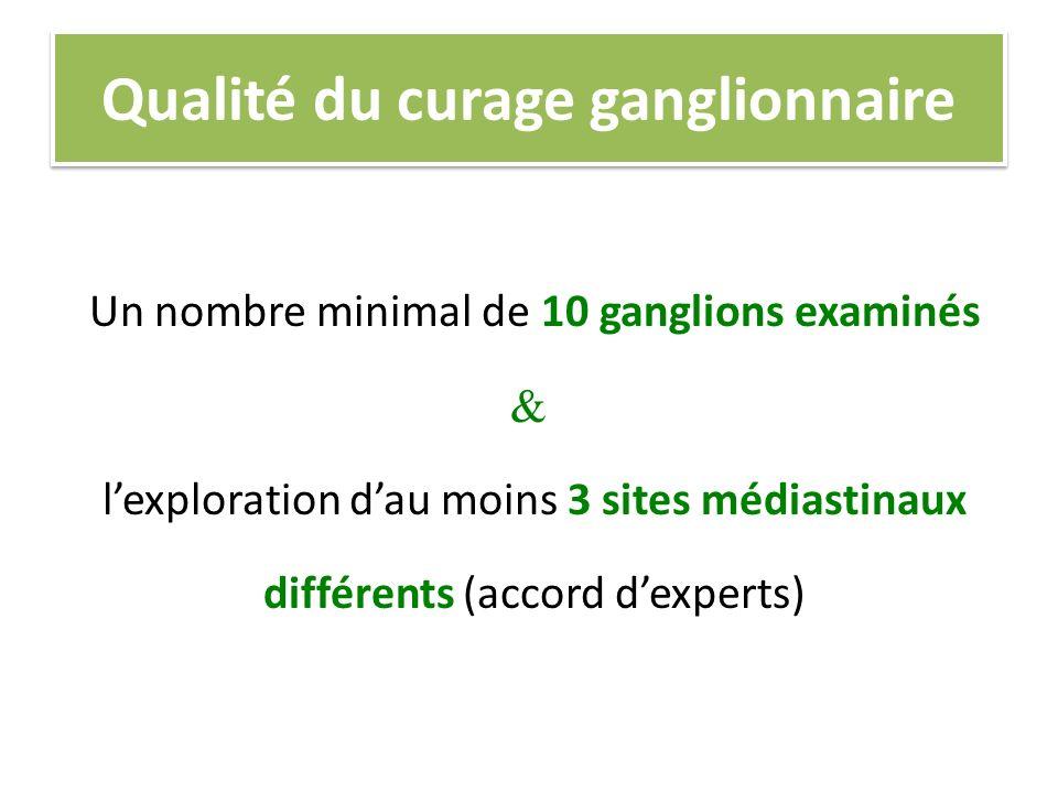 Un nombre minimal de 10 ganglions examinés lexploration dau moins 3 sites médiastinaux différents (accord dexperts) Qualité du curage ganglionnaire