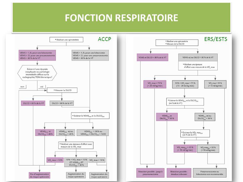 FONCTION RESPIRATOIRE ACCPERS/ESTS