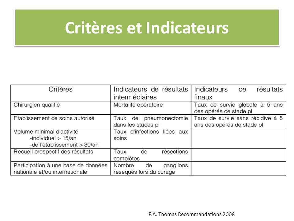 Critères et Indicateurs P.A. Thomas Recommandations 2008