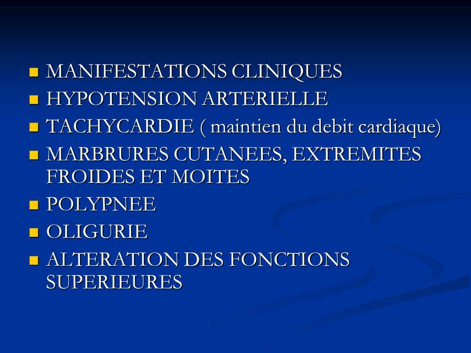 MANIFESTATIONS CLINIQUES MANIFESTATIONS CLINIQUES HYPOTENSION ARTERIELLE HYPOTENSION ARTERIELLE TACHYCARDIE ( maintien du debit cardiaque) TACHYCARDIE