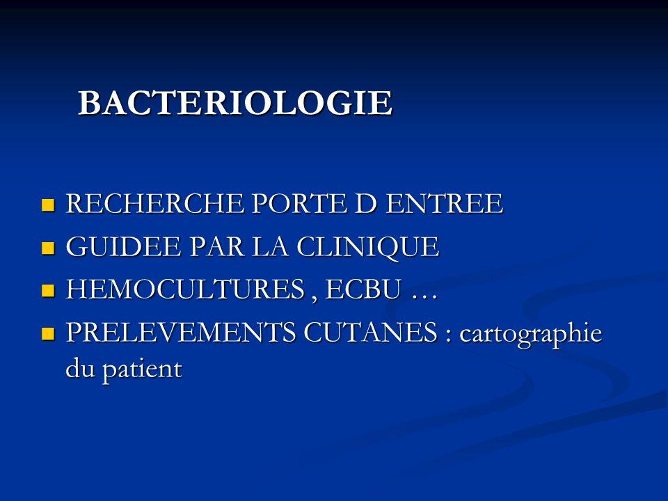 BACTERIOLOGIE BACTERIOLOGIE RECHERCHE PORTE D ENTREE RECHERCHE PORTE D ENTREE GUIDEE PAR LA CLINIQUE GUIDEE PAR LA CLINIQUE HEMOCULTURES, ECBU … HEMOC