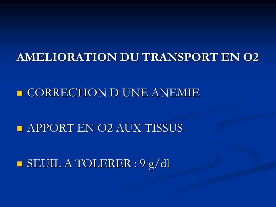 AMELIORATION DU TRANSPORT EN O2 CORRECTION D UNE ANEMIE CORRECTION D UNE ANEMIE APPORT EN O2 AUX TISSUS APPORT EN O2 AUX TISSUS SEUIL A TOLERER : 9 g/