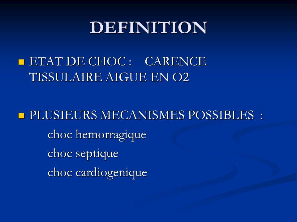 DEFINITION ETAT DE CHOC : CARENCE TISSULAIRE AIGUE EN O2 ETAT DE CHOC : CARENCE TISSULAIRE AIGUE EN O2 PLUSIEURS MECANISMES POSSIBLES : PLUSIEURS MECA