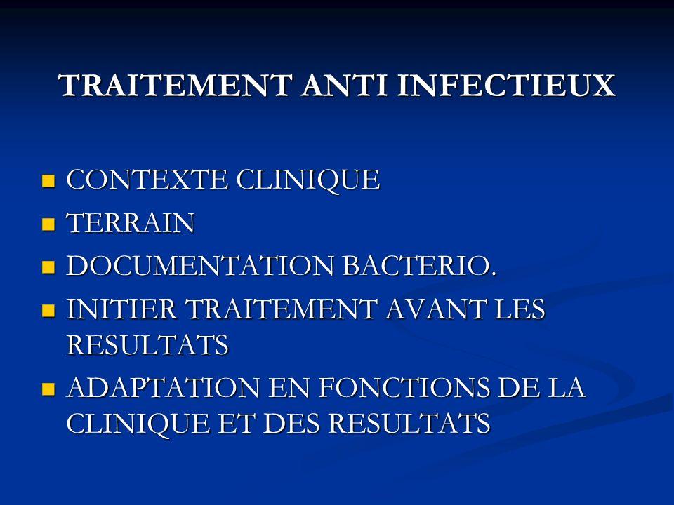 TRAITEMENT ANTI INFECTIEUX TRAITEMENT ANTI INFECTIEUX CONTEXTE CLINIQUE CONTEXTE CLINIQUE TERRAIN TERRAIN DOCUMENTATION BACTERIO. DOCUMENTATION BACTER