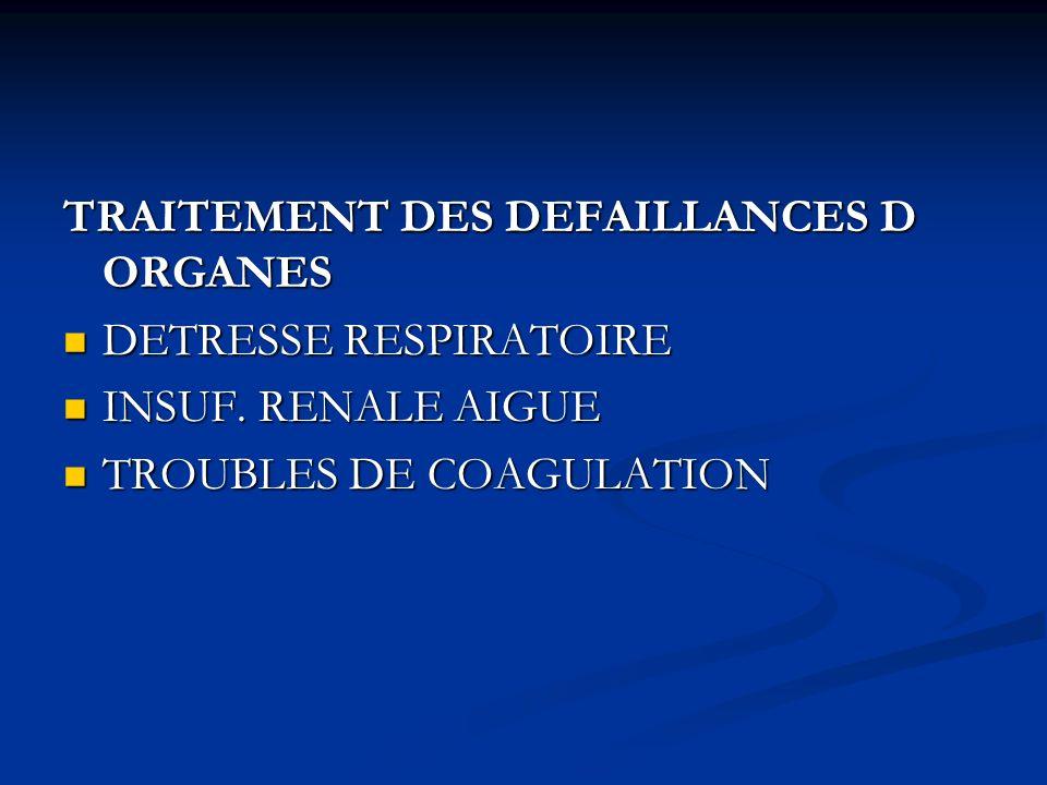 TRAITEMENT DES DEFAILLANCES D ORGANES DETRESSE RESPIRATOIRE DETRESSE RESPIRATOIRE INSUF. RENALE AIGUE INSUF. RENALE AIGUE TROUBLES DE COAGULATION TROU