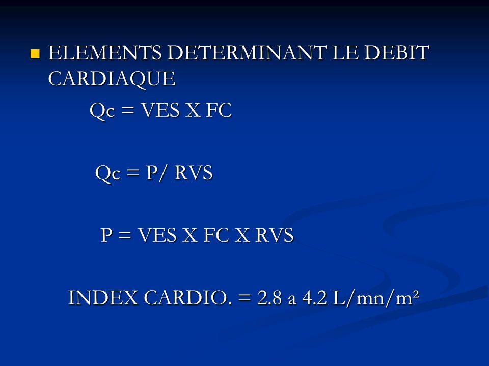 ELEMENTS DETERMINANT LE DEBIT CARDIAQUE ELEMENTS DETERMINANT LE DEBIT CARDIAQUE Qc = VES X FC Qc = VES X FC Qc = P/ RVS Qc = P/ RVS P = VES X FC X RVS