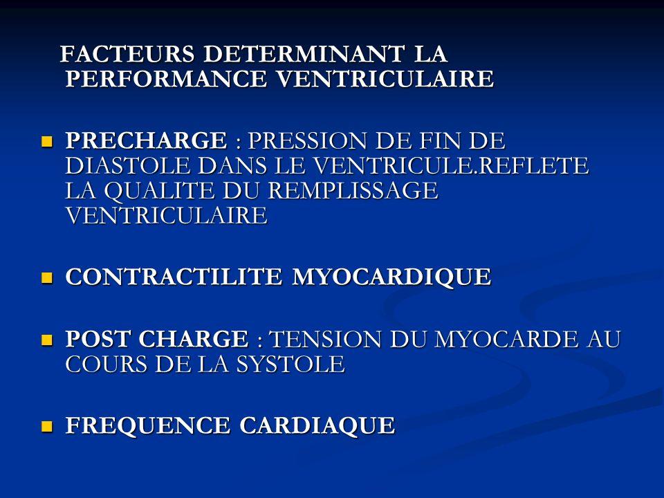 FACTEURS DETERMINANT LA PERFORMANCE VENTRICULAIRE FACTEURS DETERMINANT LA PERFORMANCE VENTRICULAIRE PRECHARGE : PRESSION DE FIN DE DIASTOLE DANS LE VE