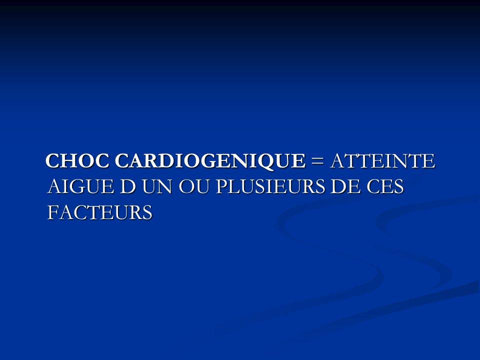CHOC CARDIOGENIQUE = ATTEINTE AIGUE D UN OU PLUSIEURS DE CES FACTEURS CHOC CARDIOGENIQUE = ATTEINTE AIGUE D UN OU PLUSIEURS DE CES FACTEURS
