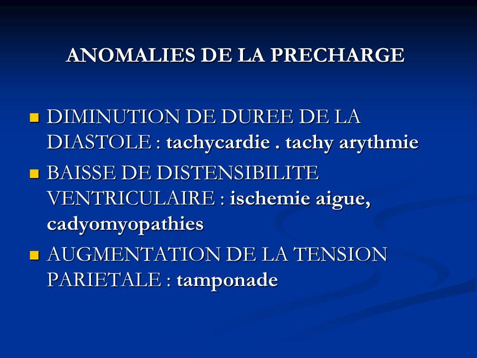 ANOMALIES DE LA PRECHARGE ANOMALIES DE LA PRECHARGE DIMINUTION DE DUREE DE LA DIASTOLE : tachycardie. tachy arythmie DIMINUTION DE DUREE DE LA DIASTOL