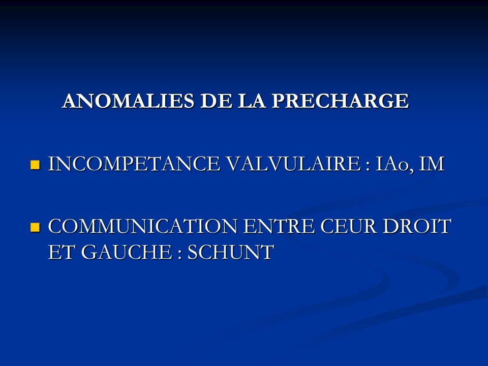 ANOMALIES DE LA PRECHARGE ANOMALIES DE LA PRECHARGE INCOMPETANCE VALVULAIRE : IAo, IM INCOMPETANCE VALVULAIRE : IAo, IM COMMUNICATION ENTRE CEUR DROIT