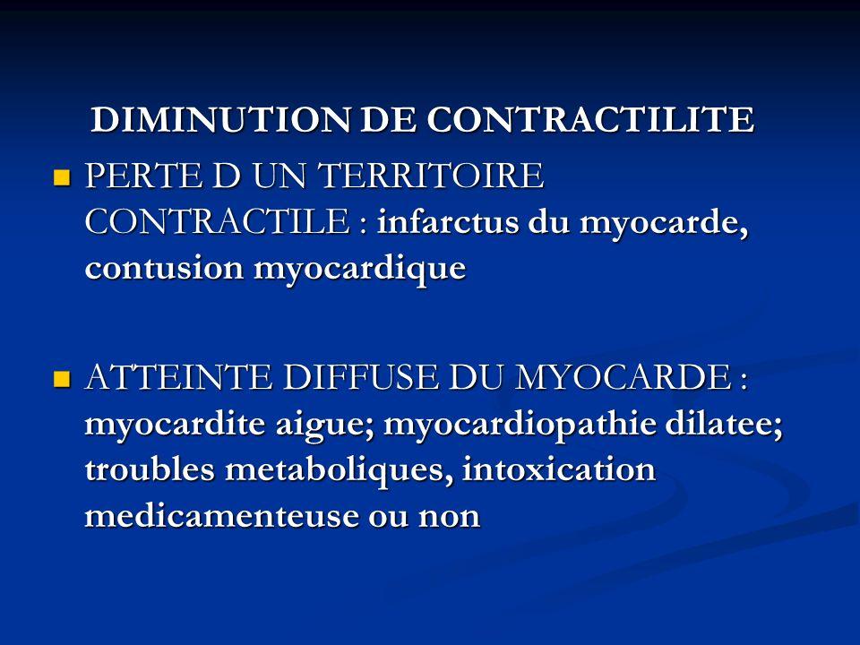 DIMINUTION DE CONTRACTILITE DIMINUTION DE CONTRACTILITE PERTE D UN TERRITOIRE CONTRACTILE : infarctus du myocarde, contusion myocardique PERTE D UN TE