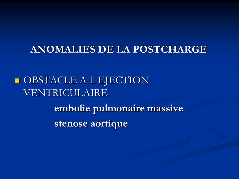 ANOMALIES DE LA POSTCHARGE ANOMALIES DE LA POSTCHARGE OBSTACLE A L EJECTION VENTRICULAIRE OBSTACLE A L EJECTION VENTRICULAIRE embolie pulmonaire massi