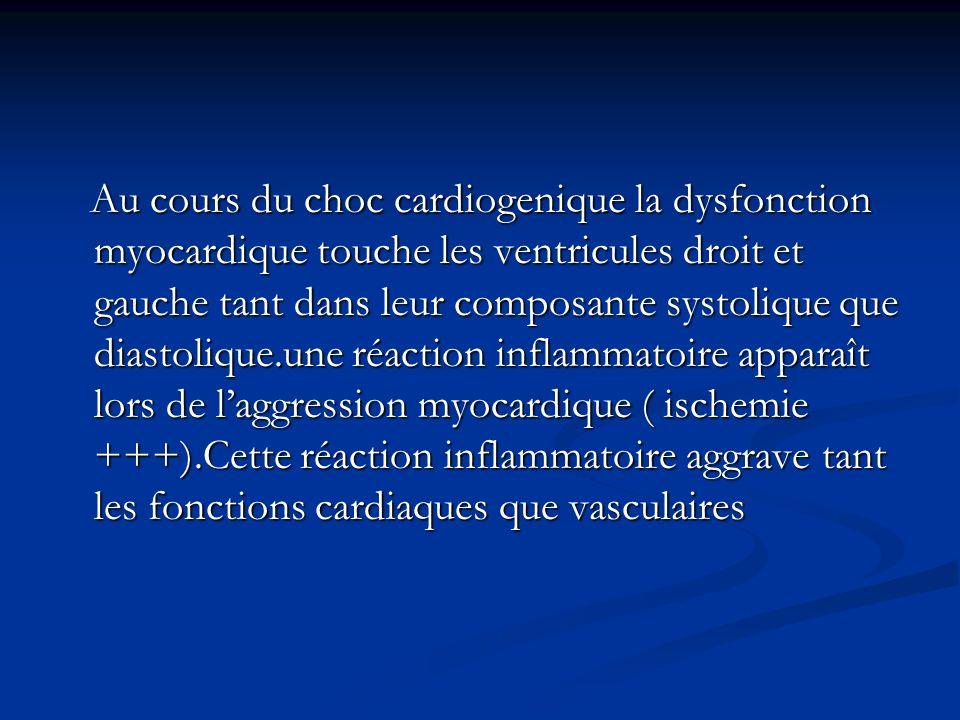 Au cours du choc cardiogenique la dysfonction myocardique touche les ventricules droit et gauche tant dans leur composante systolique que diastolique.