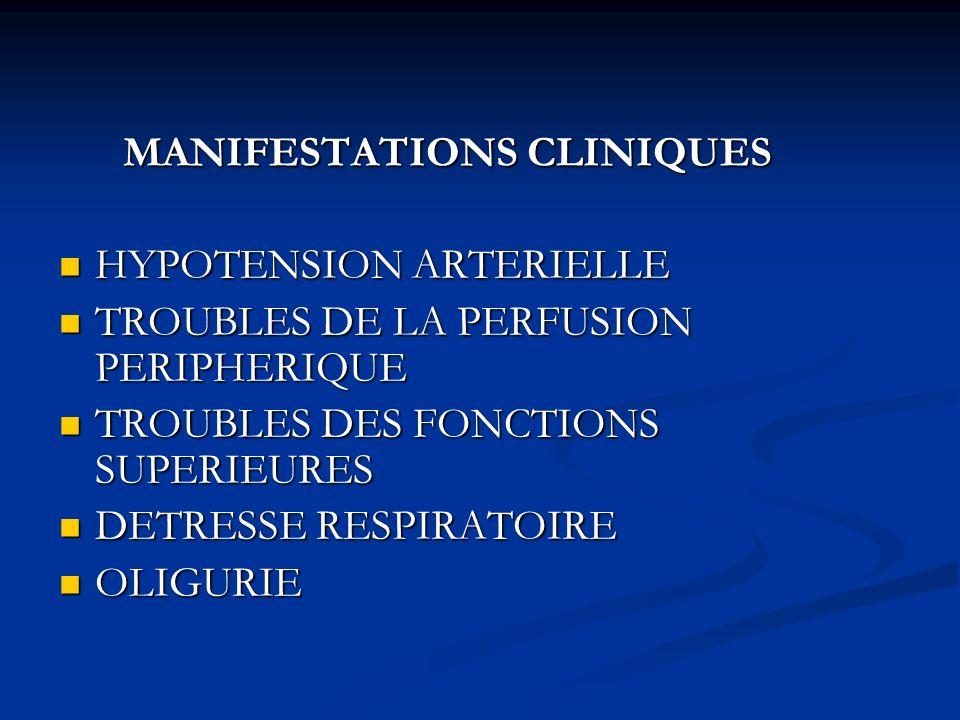 MANIFESTATIONS CLINIQUES MANIFESTATIONS CLINIQUES HYPOTENSION ARTERIELLE HYPOTENSION ARTERIELLE TROUBLES DE LA PERFUSION PERIPHERIQUE TROUBLES DE LA P