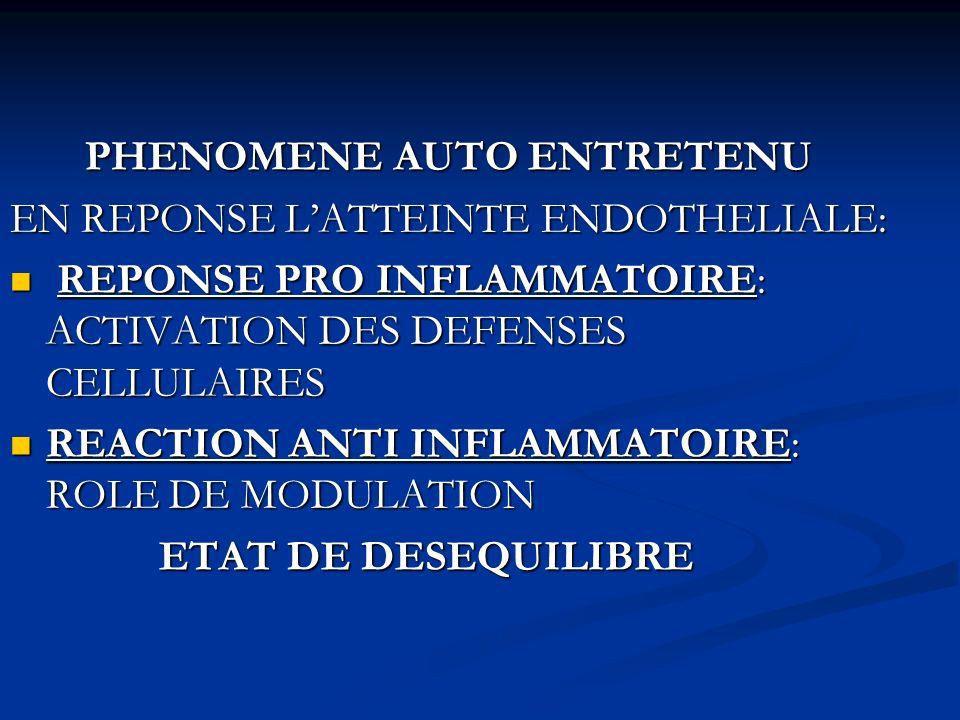 PHENOMENE AUTO ENTRETENU PHENOMENE AUTO ENTRETENU EN REPONSE LATTEINTE ENDOTHELIALE: REPONSE PRO INFLAMMATOIRE: ACTIVATION DES DEFENSES CELLULAIRES RE