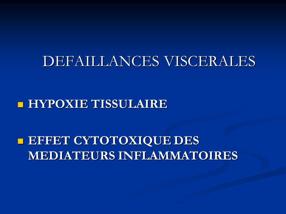 DEFAILLANCES VISCERALES DEFAILLANCES VISCERALES HYPOXIE TISSULAIRE HYPOXIE TISSULAIRE EFFET CYTOTOXIQUE DES MEDIATEURS INFLAMMATOIRES EFFET CYTOTOXIQU