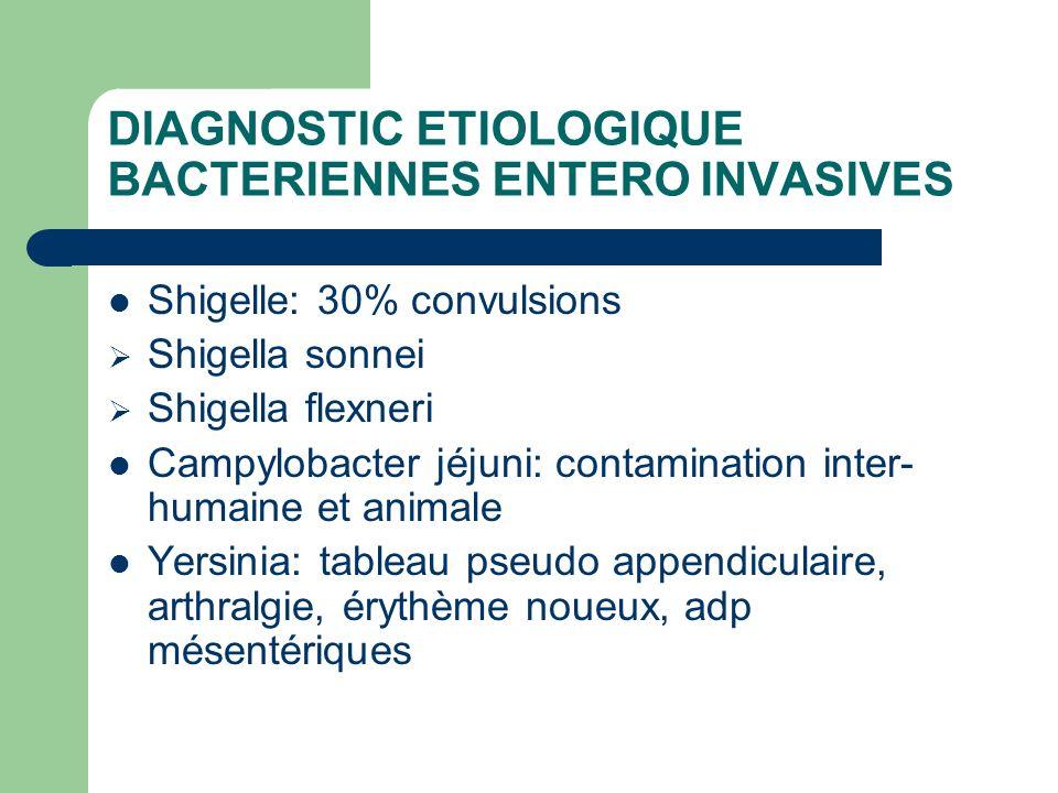 DIAGNOSTIC ETIOLOGIQUE BACTERIENNES ENTERO INVASIVES Shigelle: 30% convulsions Shigella sonnei Shigella flexneri Campylobacter jéjuni: contamination i