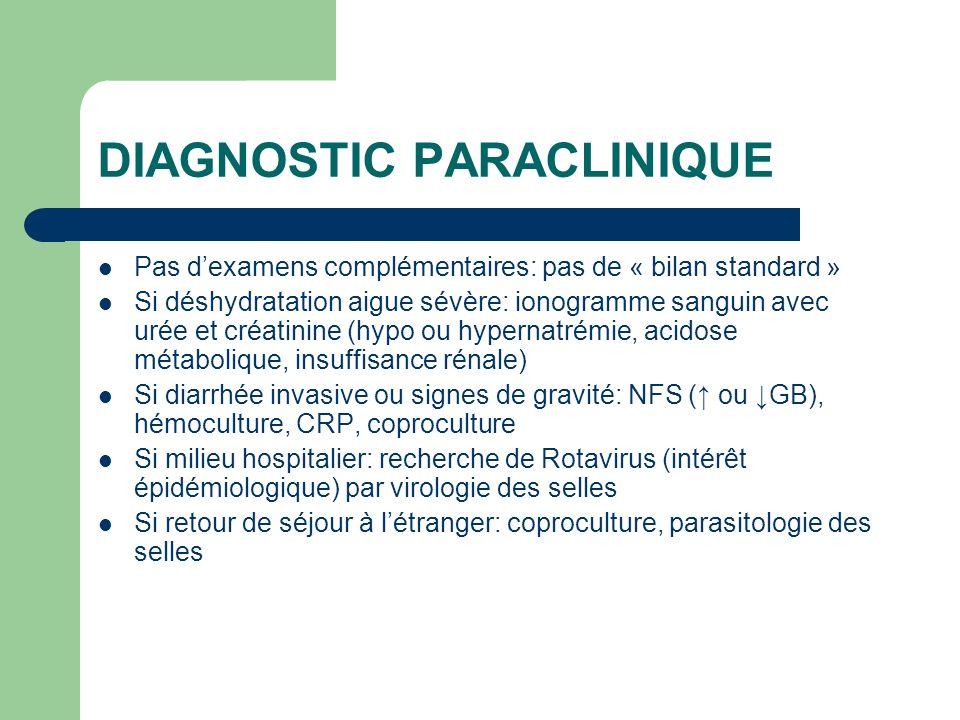 DIAGNOSTIC PARACLINIQUE Pas dexamens complémentaires: pas de « bilan standard » Si déshydratation aigue sévère: ionogramme sanguin avec urée et créati